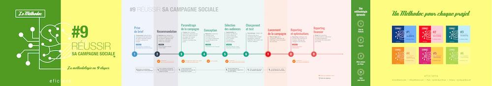 [Methodoc]-Reussir-campagne-sociale_09
