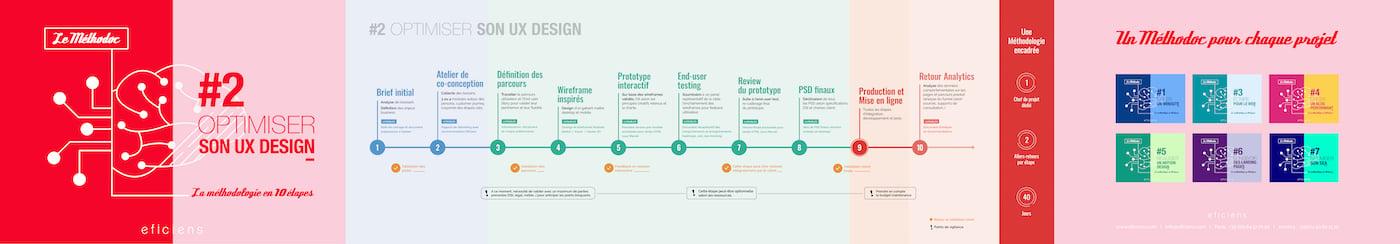 EFICIENS [Methodoc]-UX-Design_02-PRINT_1400